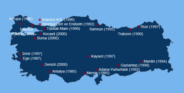 2016-free-trade-zones-turkey